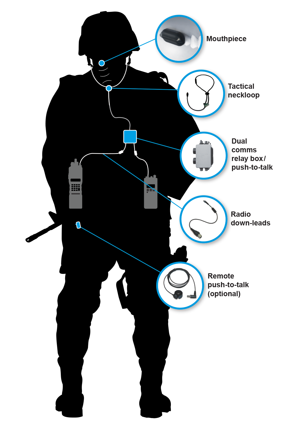 Name:  Sonitus-Technologies-ATAC-Molar-Mic-Covert-Combat-Tactical-Communications-Comms_Tactical-Graphic.png